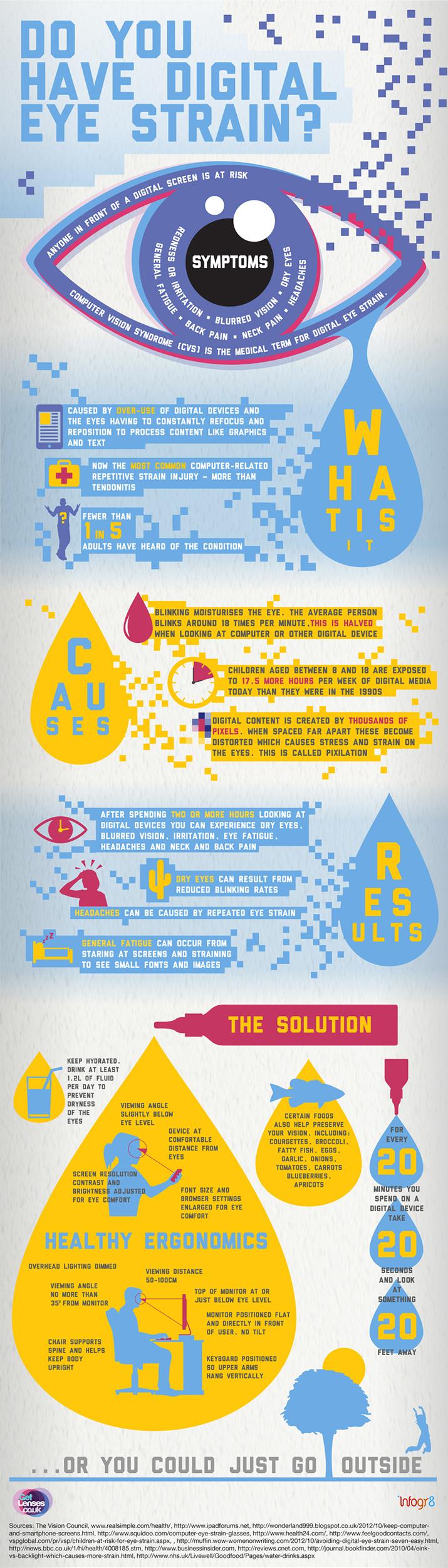 Getlenses-infographic-infogr8